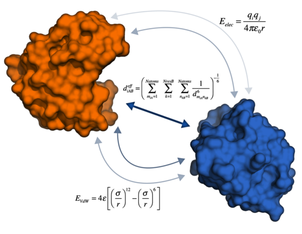 Webinar #1: Integrative modelling of biomolecular complexes with HADDOCK