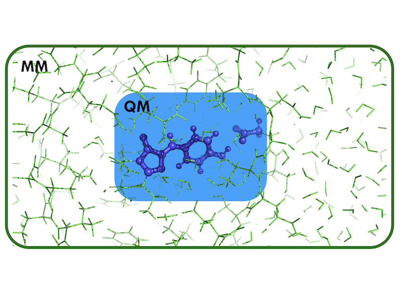 two concentric Rectangles, with outer rectange featuring green molecules and inner rectangle in blue